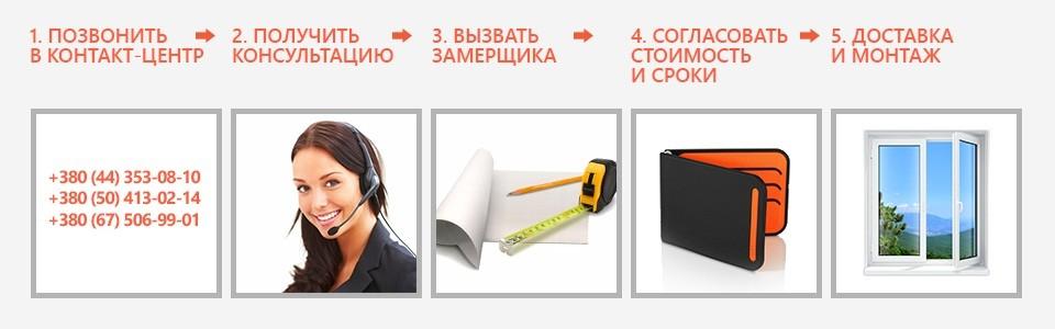как заказать окна в днепропетровске